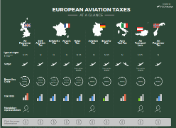 Thumbnail aviation tax summary v3
