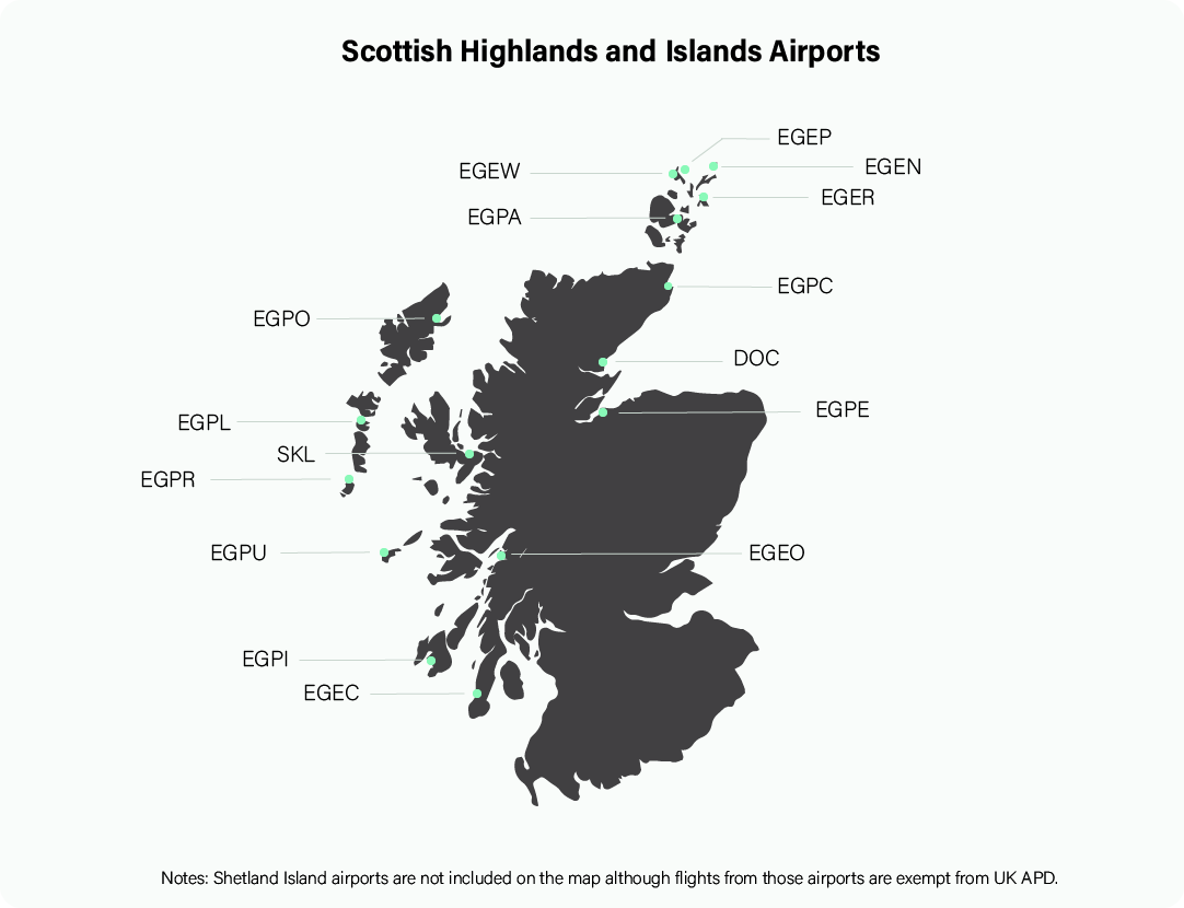 Scottish Highlands and Islands Airports