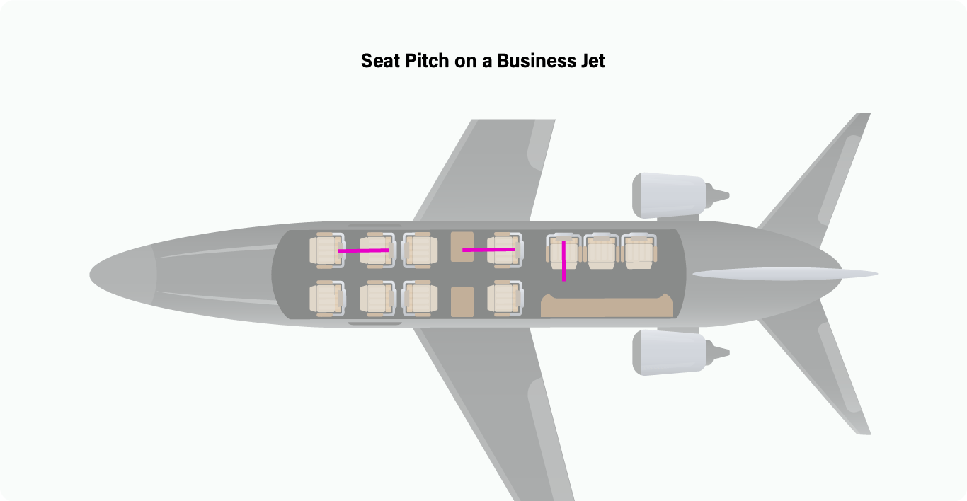 Seat pitch on a business jet