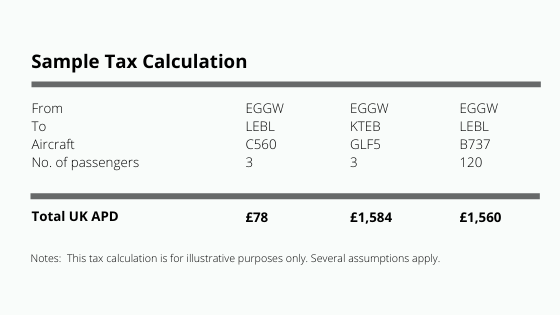 UK APD Sample Tax Calculation v2
