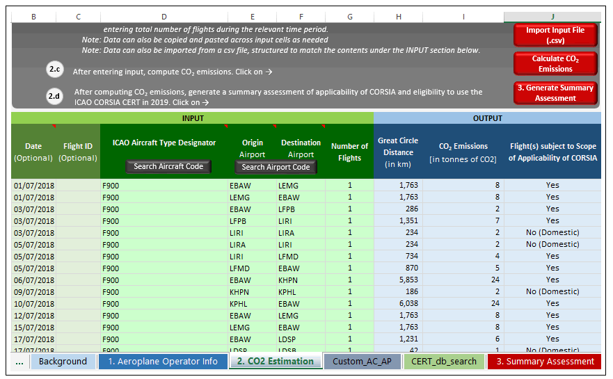 cert co2 estimation tool